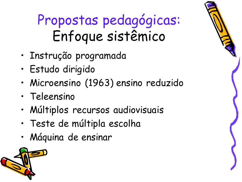 Propostas pedagógicas: Enfoque sistêmico