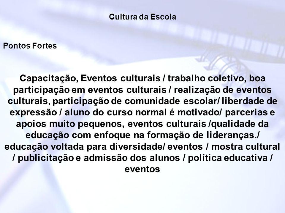 Cultura da Escola Pontos Fortes.
