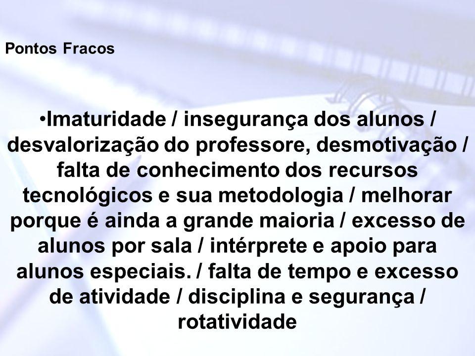 Pontos Fracos
