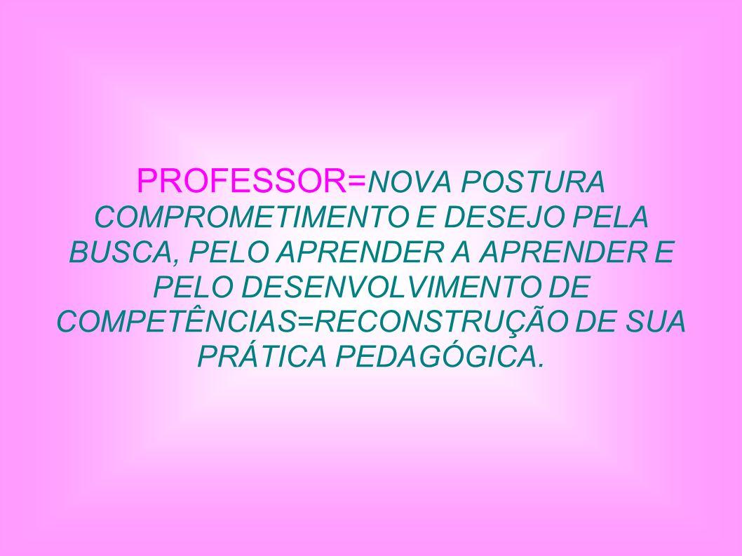 PROFESSOR=NOVA POSTURA