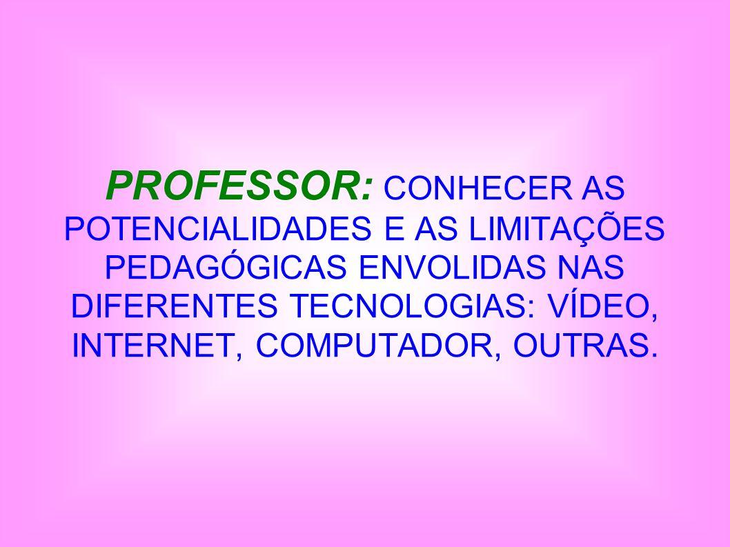 PROFESSOR: CONHECER AS POTENCIALIDADES E AS LIMITAÇÕES PEDAGÓGICAS ENVOLIDAS NAS DIFERENTES TECNOLOGIAS: VÍDEO, INTERNET, COMPUTADOR, OUTRAS.