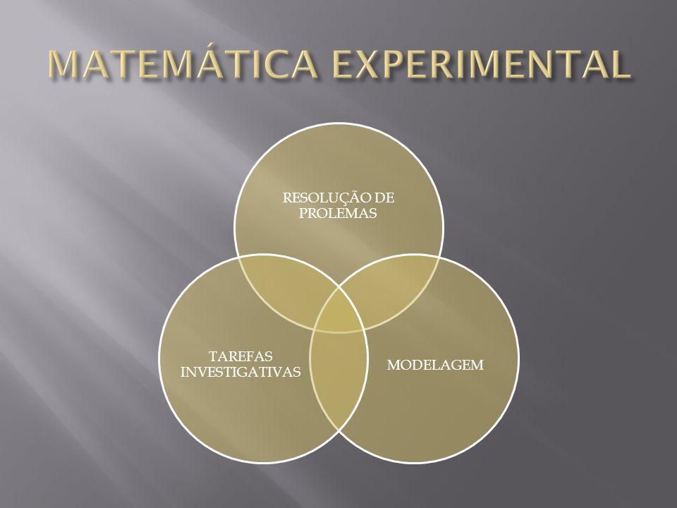 MATEMÁTICA EXPERIMENTAL