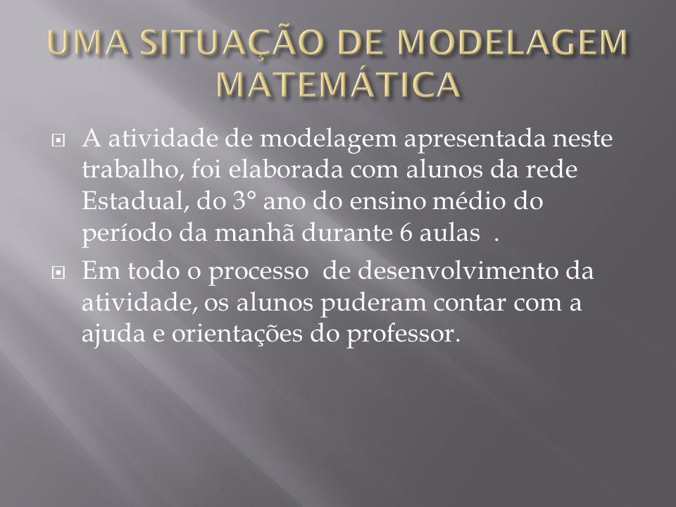 UMA SITUAÇÃO DE MODELAGEM MATEMÁTICA