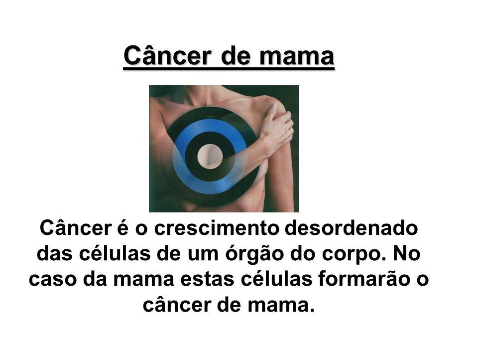 Câncer de mama Câncer é o crescimento desordenado das células de um órgão do corpo.