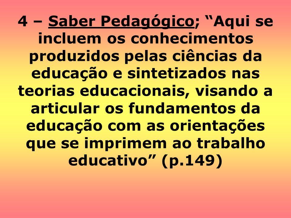 4 – Saber Pedagógico; Aqui se incluem os conhecimentos produzidos pelas ciências da educação e sintetizados nas teorias educacionais, visando a articular os fundamentos da educação com as orientações que se imprimem ao trabalho educativo (p.149)