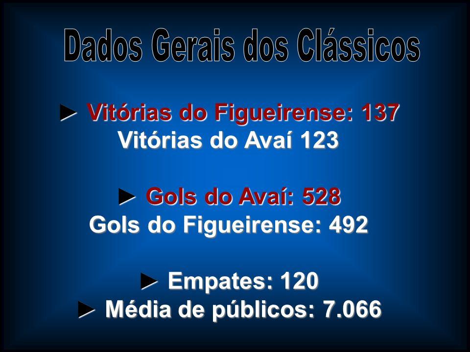 Vitórias do Avaí 123 Gols do Figueirense: 492