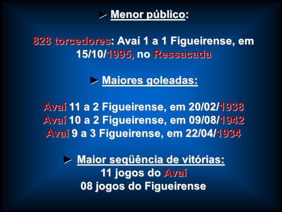 828 torcedores: Avaí 1 a 1 Figueirense, em 15/10/1995, no Ressacada