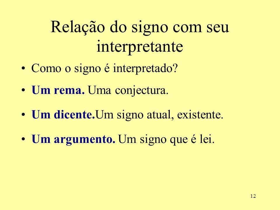 Relação do signo com seu interpretante