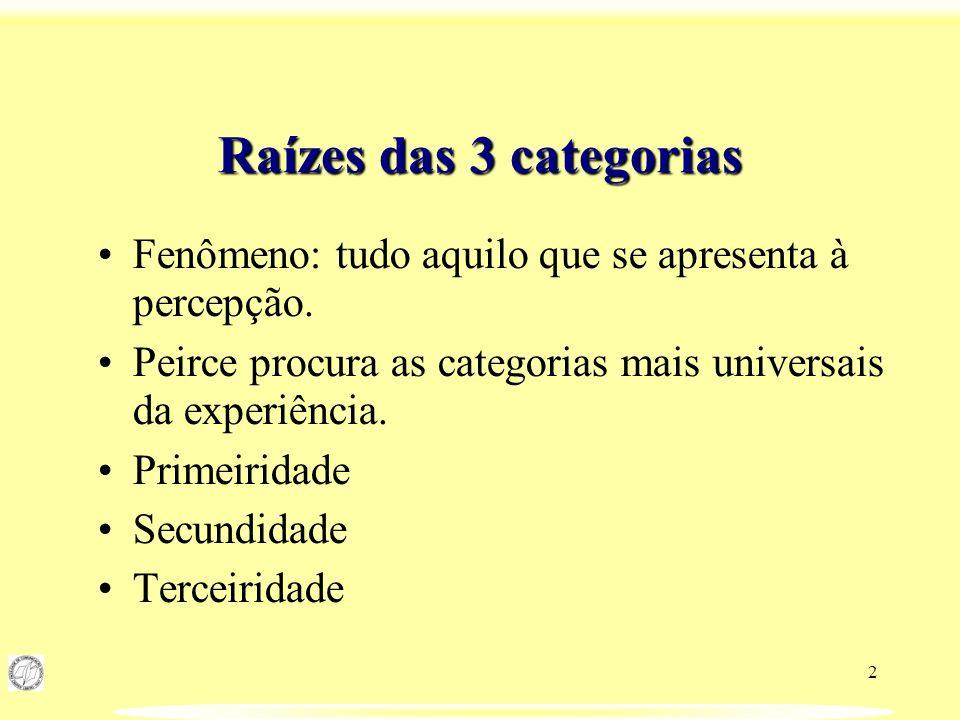 Raízes das 3 categorias Fenômeno: tudo aquilo que se apresenta à percepção. Peirce procura as categorias mais universais da experiência.