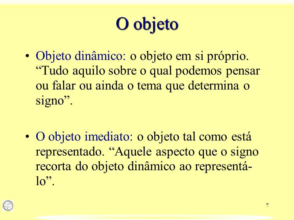 O objeto Objeto dinâmico: o objeto em si próprio. Tudo aquilo sobre o qual podemos pensar ou falar ou ainda o tema que determina o signo .