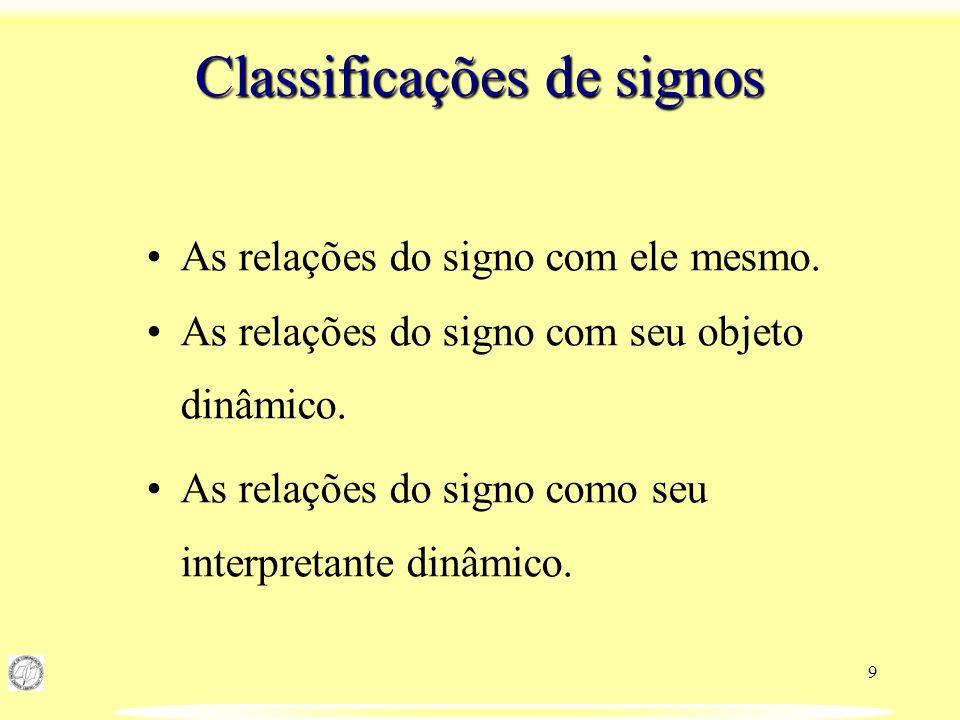 Classificações de signos