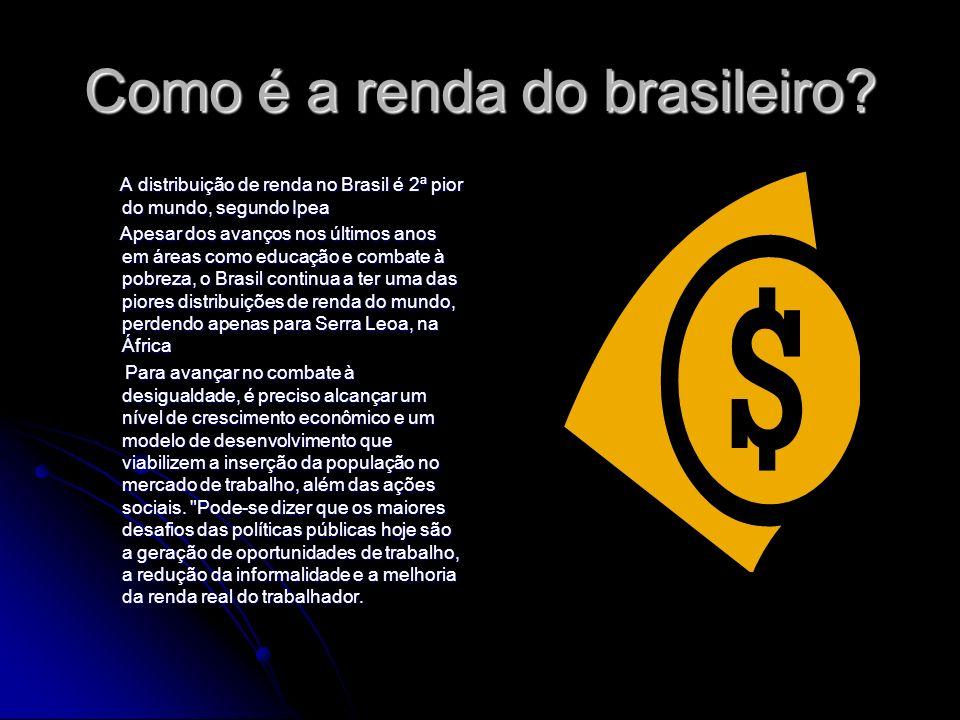 Como é a renda do brasileiro