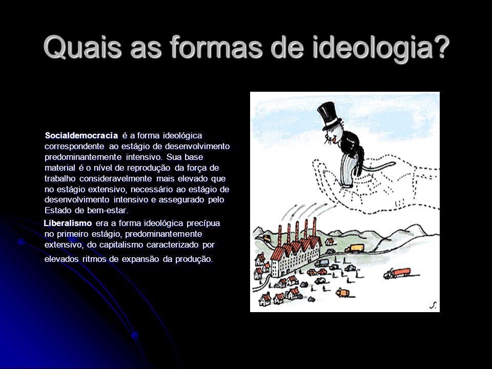 Quais as formas de ideologia