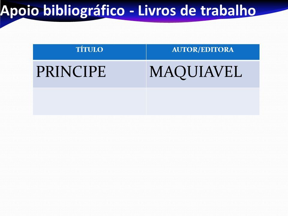 Apoio bibliográfico - Livros de trabalho