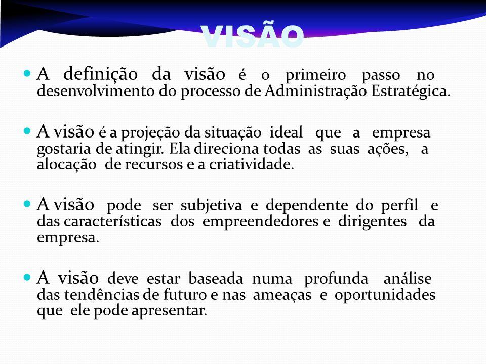 VISÃO A definição da visão é o primeiro passo no desenvolvimento do processo de Administração Estratégica.