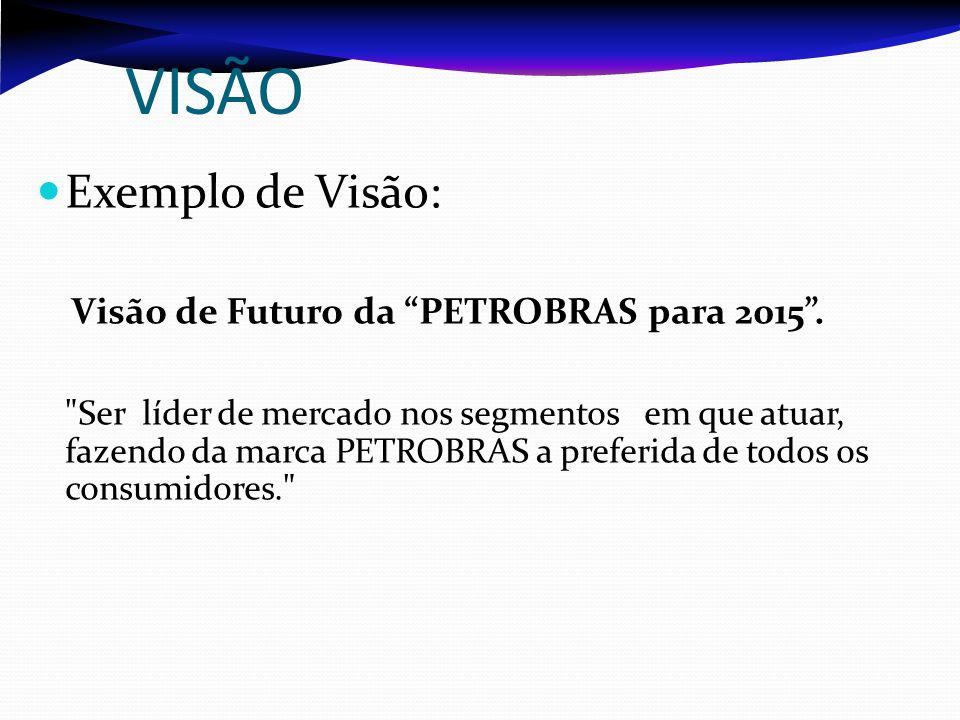 VISÃO Exemplo de Visão:
