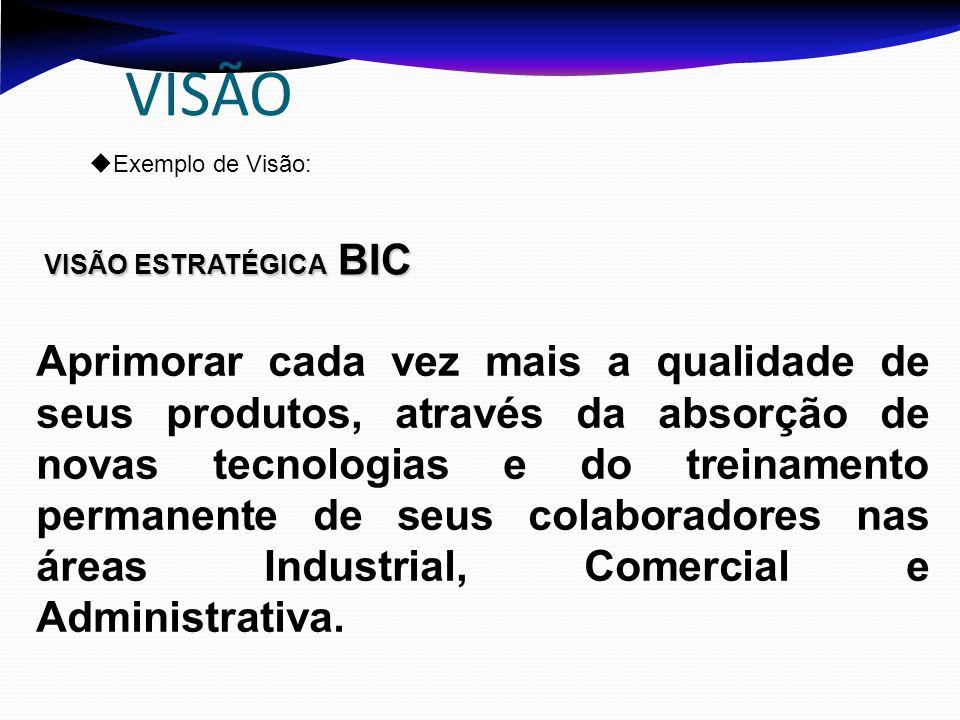 VISÃO Exemplo de Visão: VISÃO ESTRATÉGICA BIC.