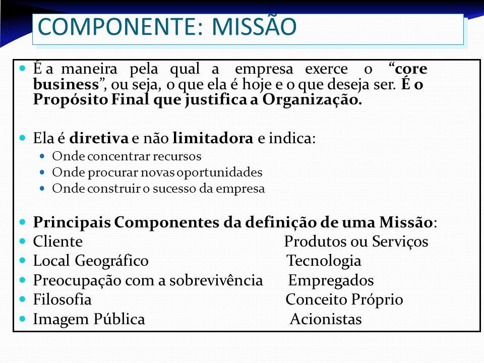 COMPONENTE: MISSÃO
