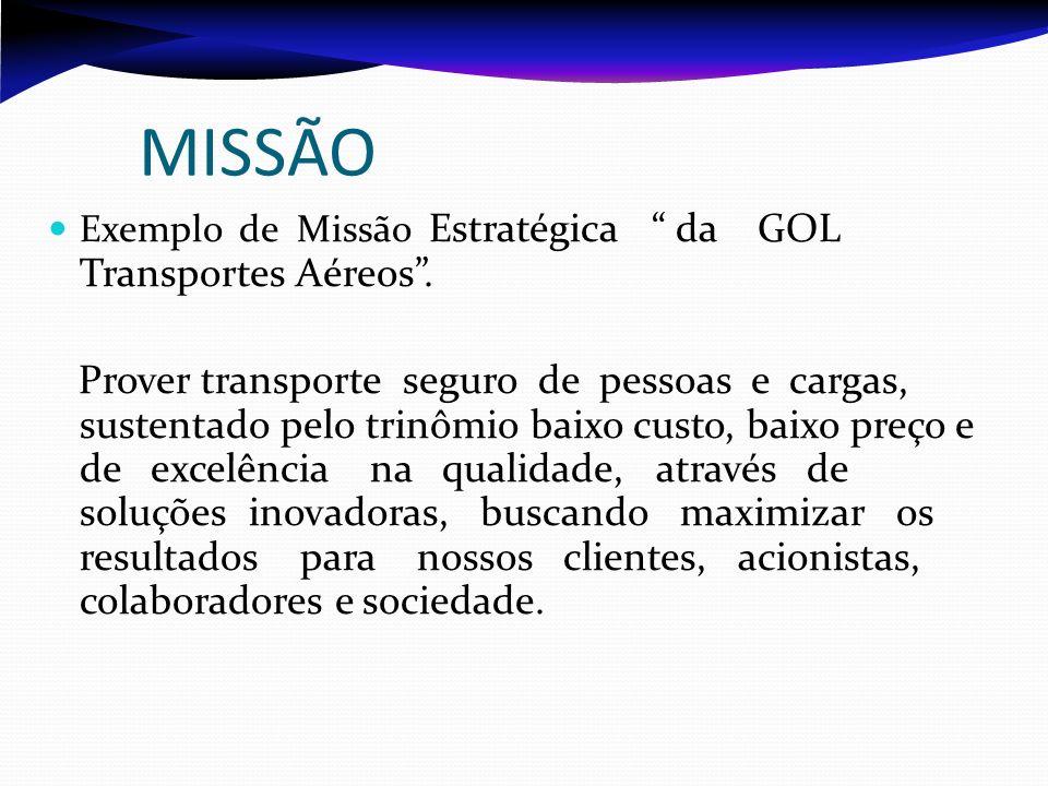 MISSÃO Exemplo de Missão Estratégica da GOL Transportes Aéreos .