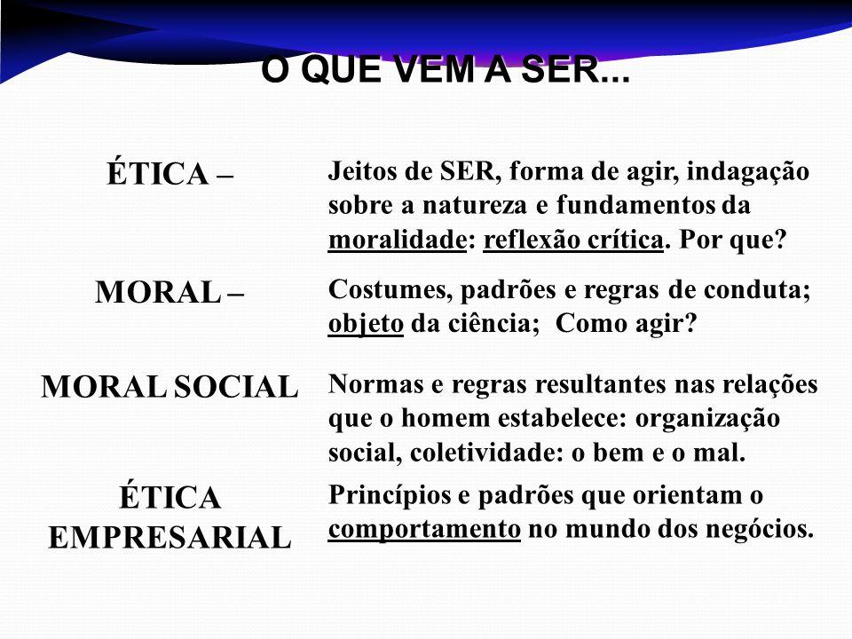 O QUE VEM A SER... ÉTICA – MORAL – MORAL SOCIAL ÉTICA EMPRESARIAL