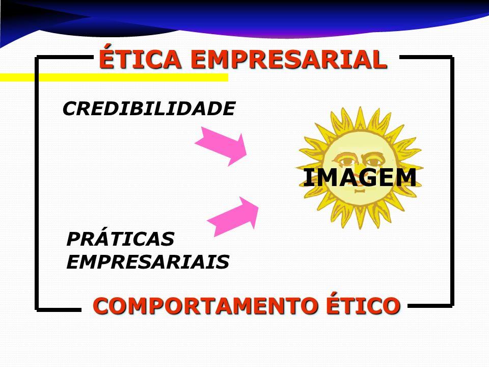 ÉTICA EMPRESARIAL IMAGEM COMPORTAMENTO ÉTICO CREDIBILIDADE PRÁTICAS