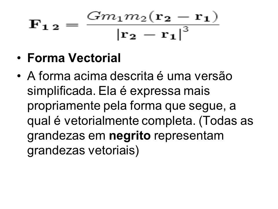 Forma Vectorial