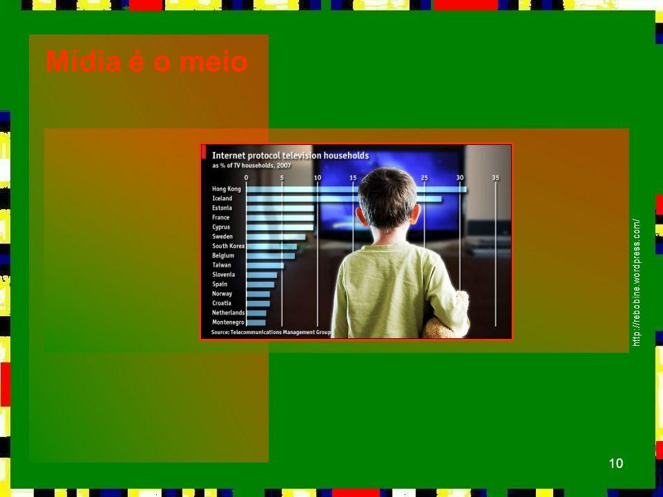 Mídia é o meio http://rebobine.wordpress.com/