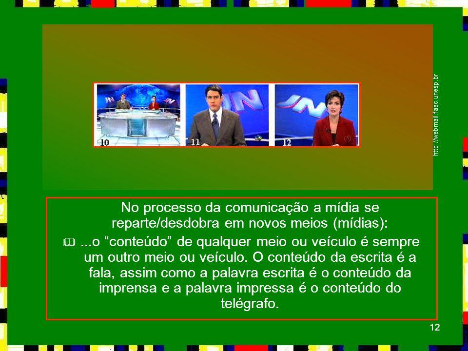 http://webmail.faac.unesp.br No processo da comunicação a mídia se reparte/desdobra em novos meios (mídias):