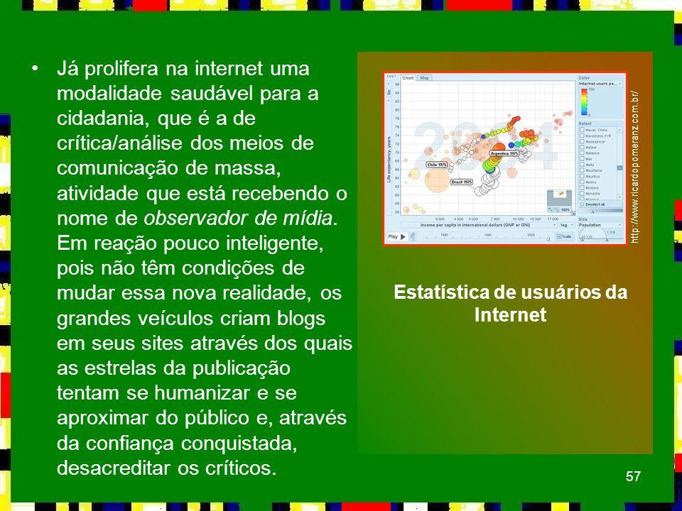 Estatística de usuários da Internet