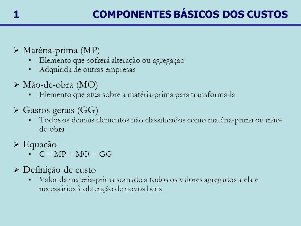 1 COMPONENTES BÁSICOS DOS CUSTOS
