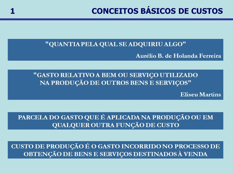 1 CONCEITOS BÁSICOS DE CUSTOS