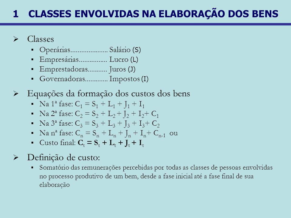 1 CLASSES ENVOLVIDAS NA ELABORAÇÃO DOS BENS