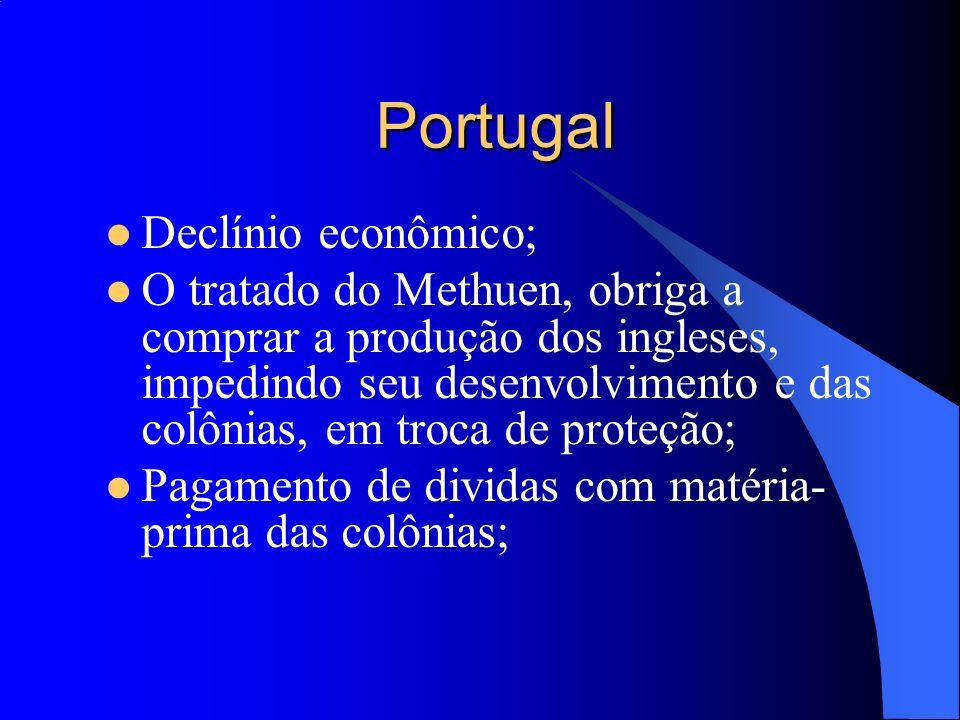 Portugal Declínio econômico;