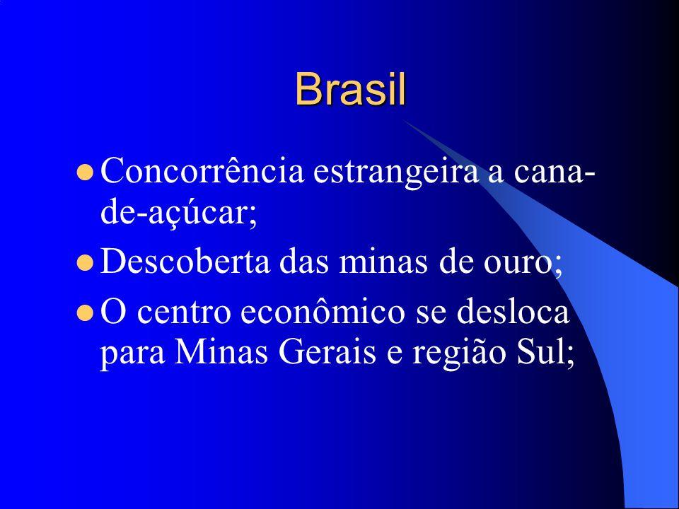 Brasil Concorrência estrangeira a cana-de-açúcar;