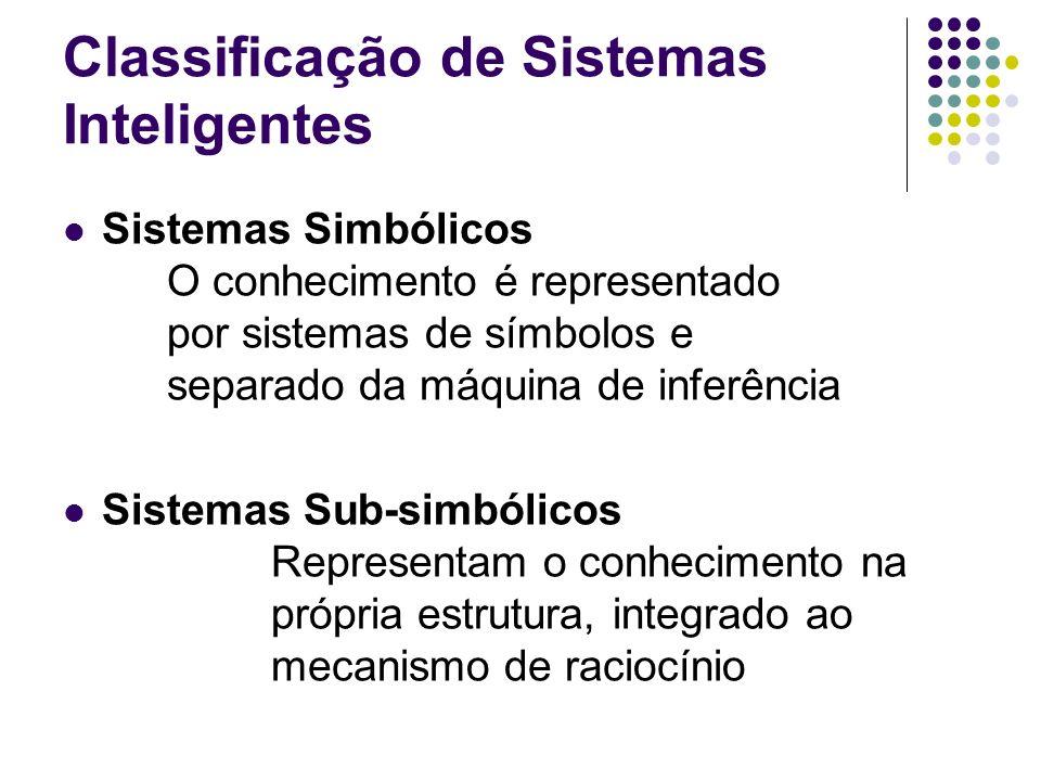 Classificação de Sistemas Inteligentes