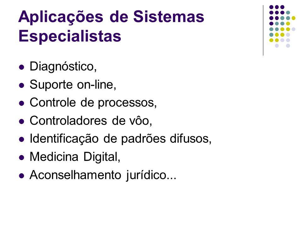 Aplicações de Sistemas Especialistas