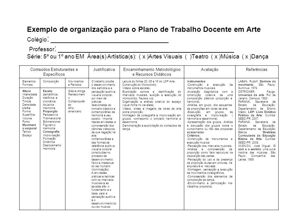 Exemplo de organização para o Plano de Trabalho Docente em Arte Colégio: __________________________ Professor: _______________________________________ Série: 5ª ou 1º ano EM Área(s) Artística(s): ( x )Artes Visuais ( )Teatro ( x )Música ( x )Dança