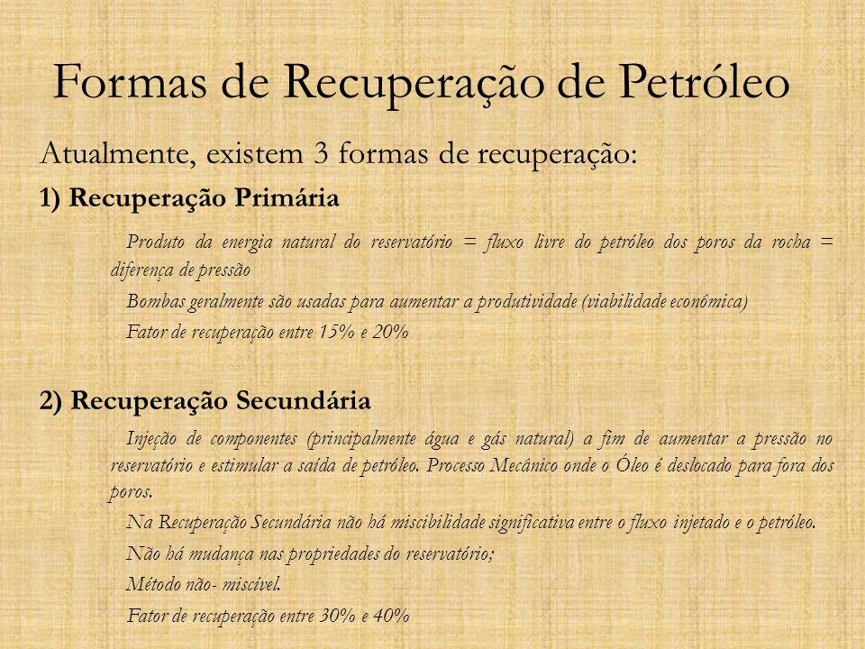 Formas de Recuperação de Petróleo