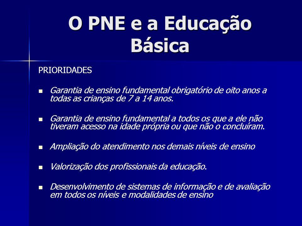 O PNE e a Educação Básica