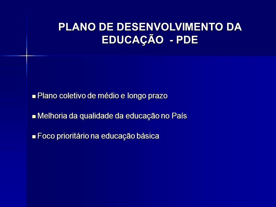 PLANO DE DESENVOLVIMENTO DA EDUCAÇÃO - PDE
