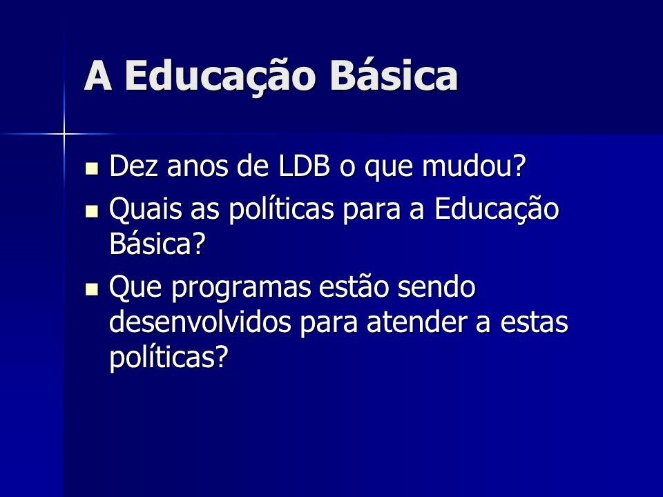 A Educação Básica Dez anos de LDB o que mudou