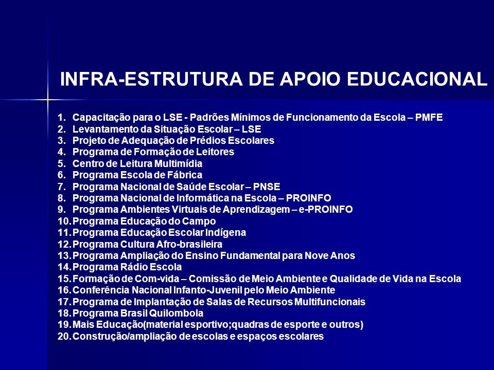 INFRA-ESTRUTURA DE APOIO EDUCACIONAL