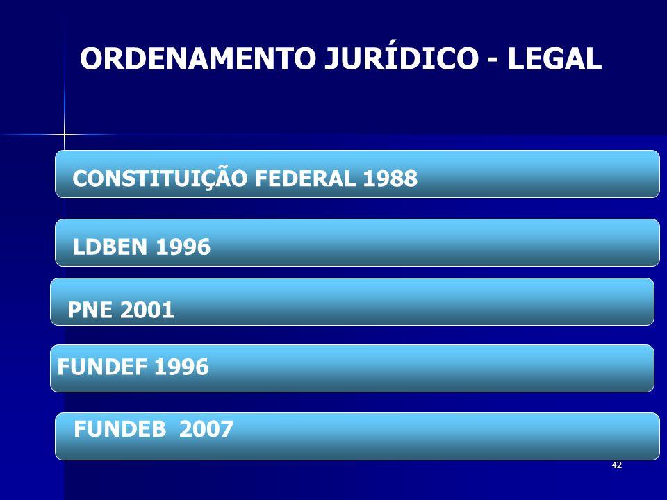 ORDENAMENTO JURÍDICO - LEGAL
