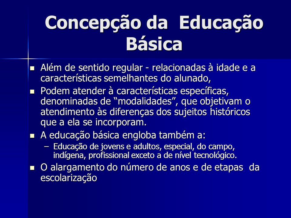 Concepção da Educação Básica