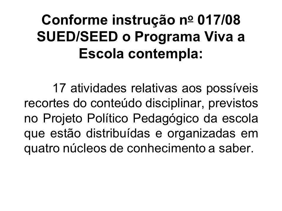 Conforme instrução no 017/08 SUED/SEED o Programa Viva a Escola contempla: