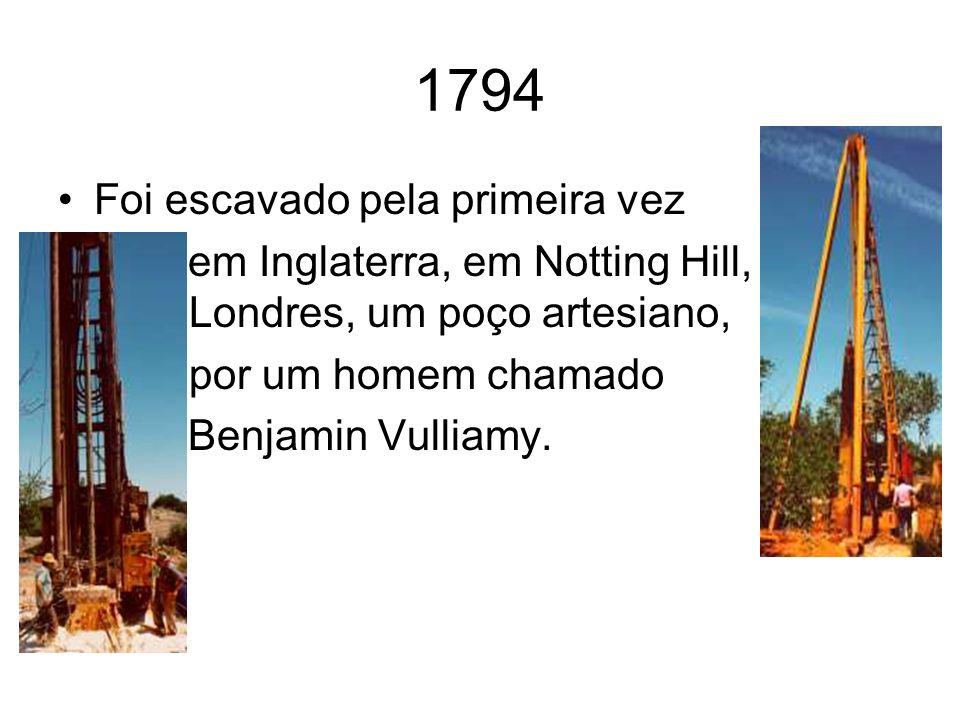 1794 Foi escavado pela primeira vez