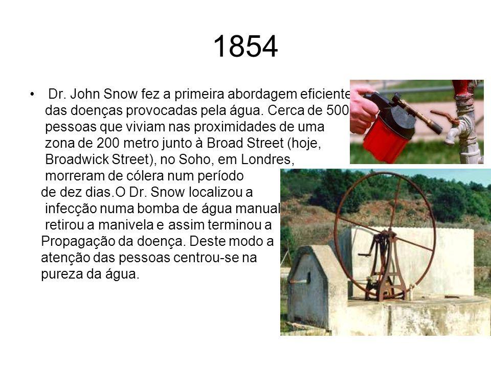 1854 Dr. John Snow fez a primeira abordagem eficiente
