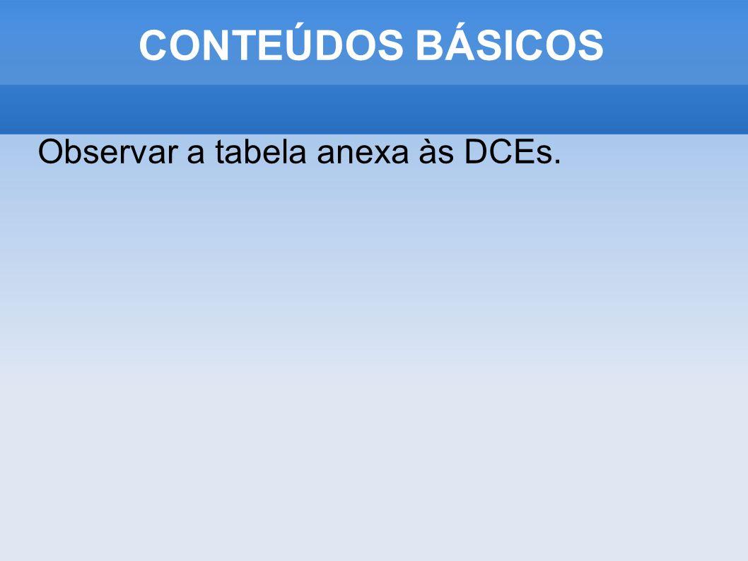 CONTEÚDOS BÁSICOS Observar a tabela anexa às DCEs.