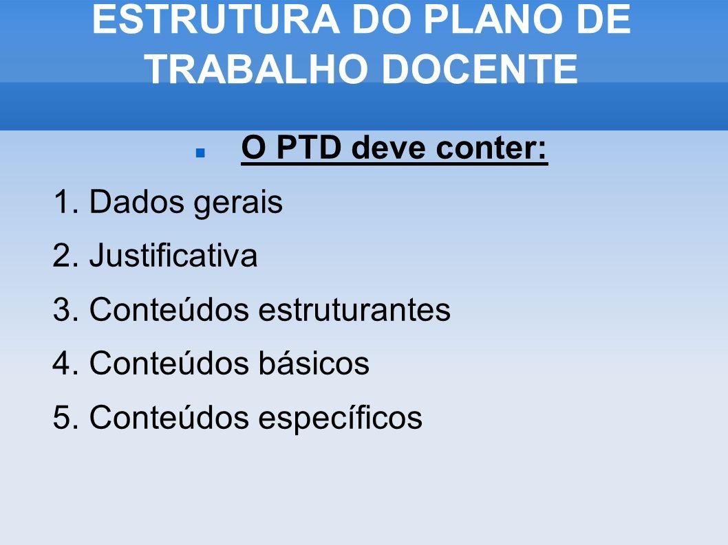 ESTRUTURA DO PLANO DE TRABALHO DOCENTE