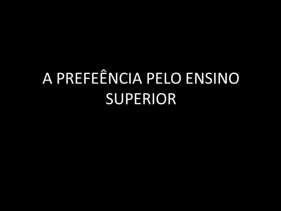 A PREFEÊNCIA PELO ENSINO SUPERIOR
